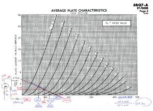 6BQ7 特性図