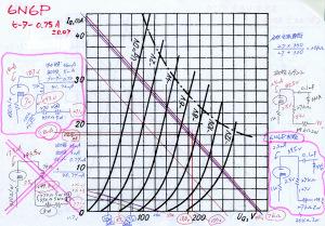 6N6P ロードライン検討
