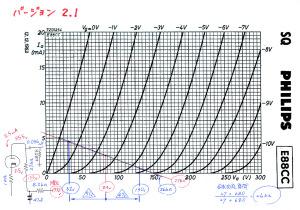 前回制作した1626アンプの初段6DJ8ロードライン