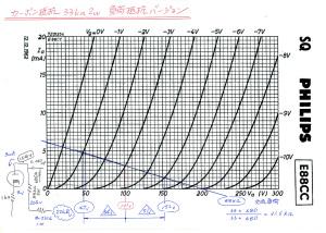 NEW1626アンプ 6DJ8負荷33KΩロードライン