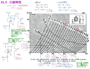 EL3三結特性図に動作点をプロットしてみた。
