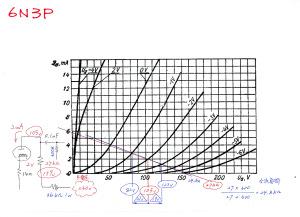 6N3PE-6P15PERアンプ 初段ロードライン(1)