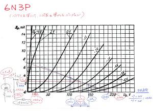 6N3PE-6P15PERアンプ 初段ロードライン(2)