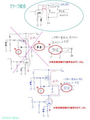アンプ内の時定数回路