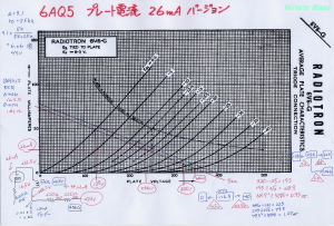 出力段19AQ5特性図
