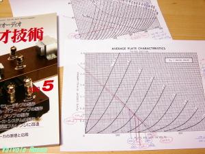 ラジオ技術2009年5月号