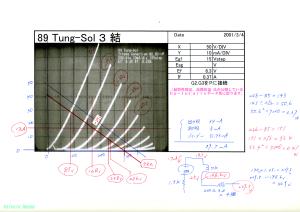 89Y 三結特性図 ロードライン検討