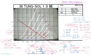 38 三結特性図 ロードライン検討