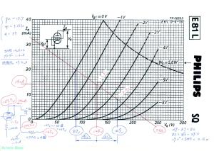 E81L三結特性図とロードライン