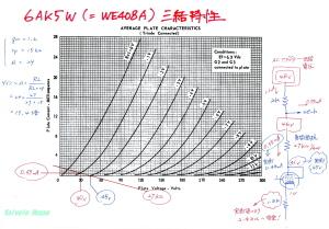 WE408A(6AK5W)三結特性図