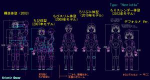 テツさんの球体関節人形~人体デッサンの変遷