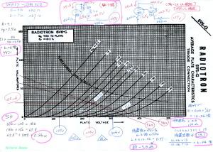 12V6GT特性図