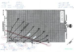 12A6GT特性図