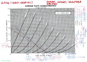 6BL7GT/12V6GT/12A6GT/1626シングルアンプ共通 12AX7特性図