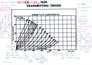B電圧をアップ、カソード抵抗を1.2KΩに変更した1626特性図