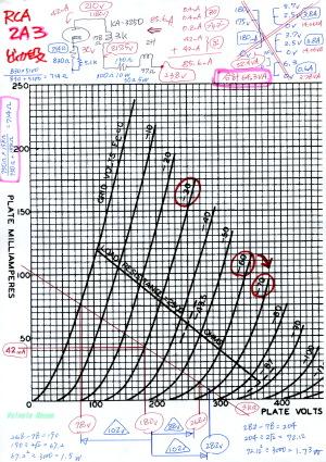 出力段 2A3 特性図 ロードライン