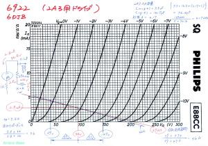 初段 6922 (6DJ8) 特性図 ロードライン