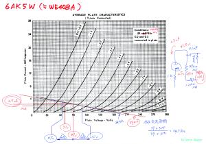 WE408A三結は、RAYTHEON 6AK5W-CK5654特性図で代用しています。