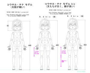 球体関節人形デッサン~コウサカ・チナの脚を少し長くしてみた設計図