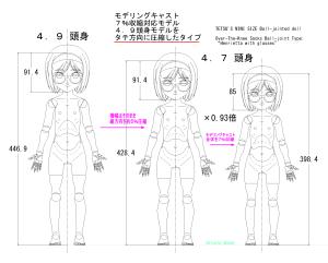 球体関節人形デッサン~ ヘンリエッタ眼鏡っ娘ver. 4.7頭身バージョン設計図 (横幅をそのまま縦方向のみ圧縮して、さらに低頭身化したモデル) モデリング・キャスト7%収縮で×0.93倍に縮小してみた図面含む