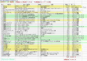 手持ちのパーツを使用した場合のPCL82(16A8)真空管 自作ハイブリッドヘッドフォンアンプのコスト