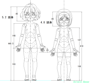 球体関節人形デッサン~ 首と脚を短くすると幼女っぽくなる?