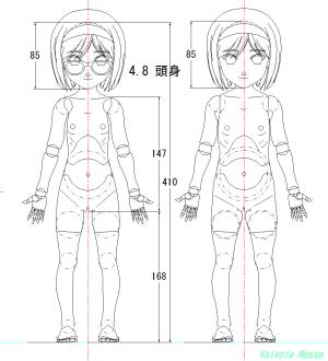 球体関節人形デッサン~ プニプニお肉が付いたモッチリ系のリアルっぽい幼女が、最近は人気があるのだろーか?
