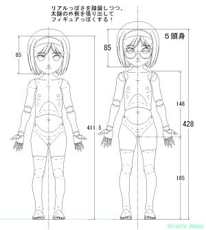 球体関節人形デッサン~ 正面・設計図 (暫定版)
