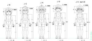 球体関節人形デッサン~ 正面設計図 バストと太腿のボリュームを増したモデルを、仮に「JK markⅡ」と呼称する。