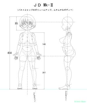 球体関節人形デッサン~ 巨乳&美尻のムチムチ体型? JD Mk-Ⅱ の設計図を描いてみた。