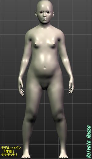 MakeHuman 1.1.1 モデル→メイン 「体型」 ややモッチリ