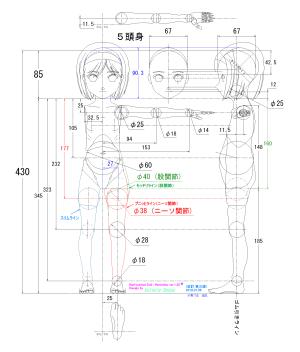 球体関節人形デッサン~ 「かんたんBlender講座」ボディ制作の実習のために、Ball-jointed Doll GUNSLINGER GIRLヘンリエッタ の設計図を改訂致します。 ver.1.25 (2018.01.06 改訂 第三版)